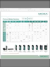 Guia Rápido de Escolha de Gateways - Moxa